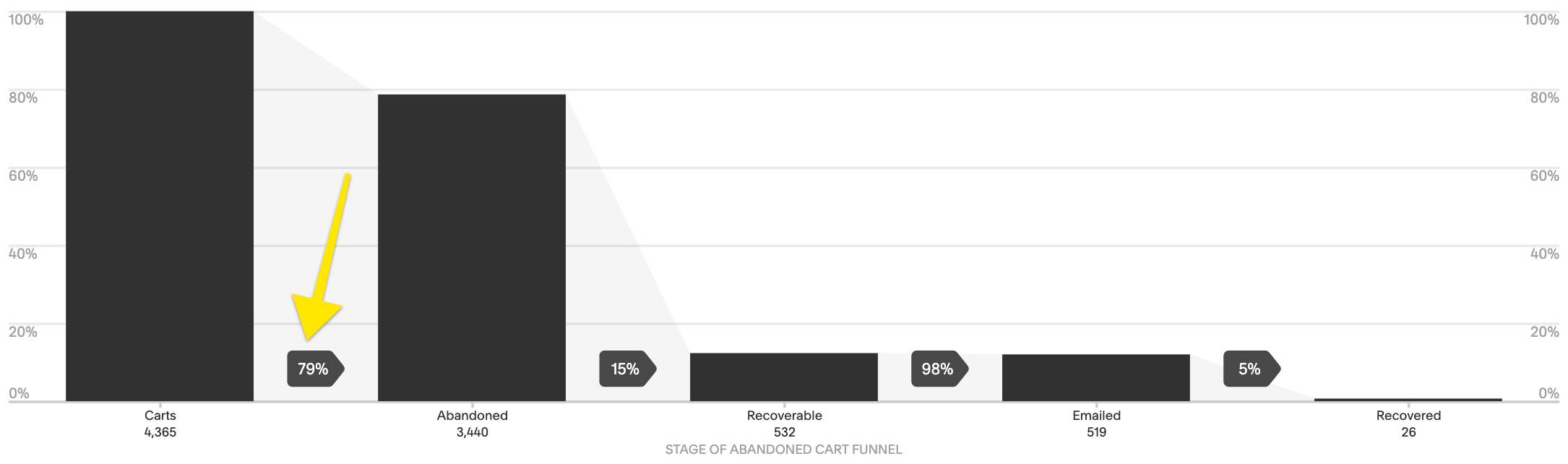 PercentagesColumns10_20.png